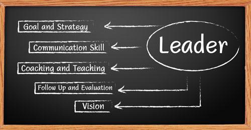 Les qualités d'un leader - Leclère & Consultants, spéciliste en ressources humaines, recrutement & selection, executive search, développement de carrière, coaching & formation, outplacement, RH outsourcing